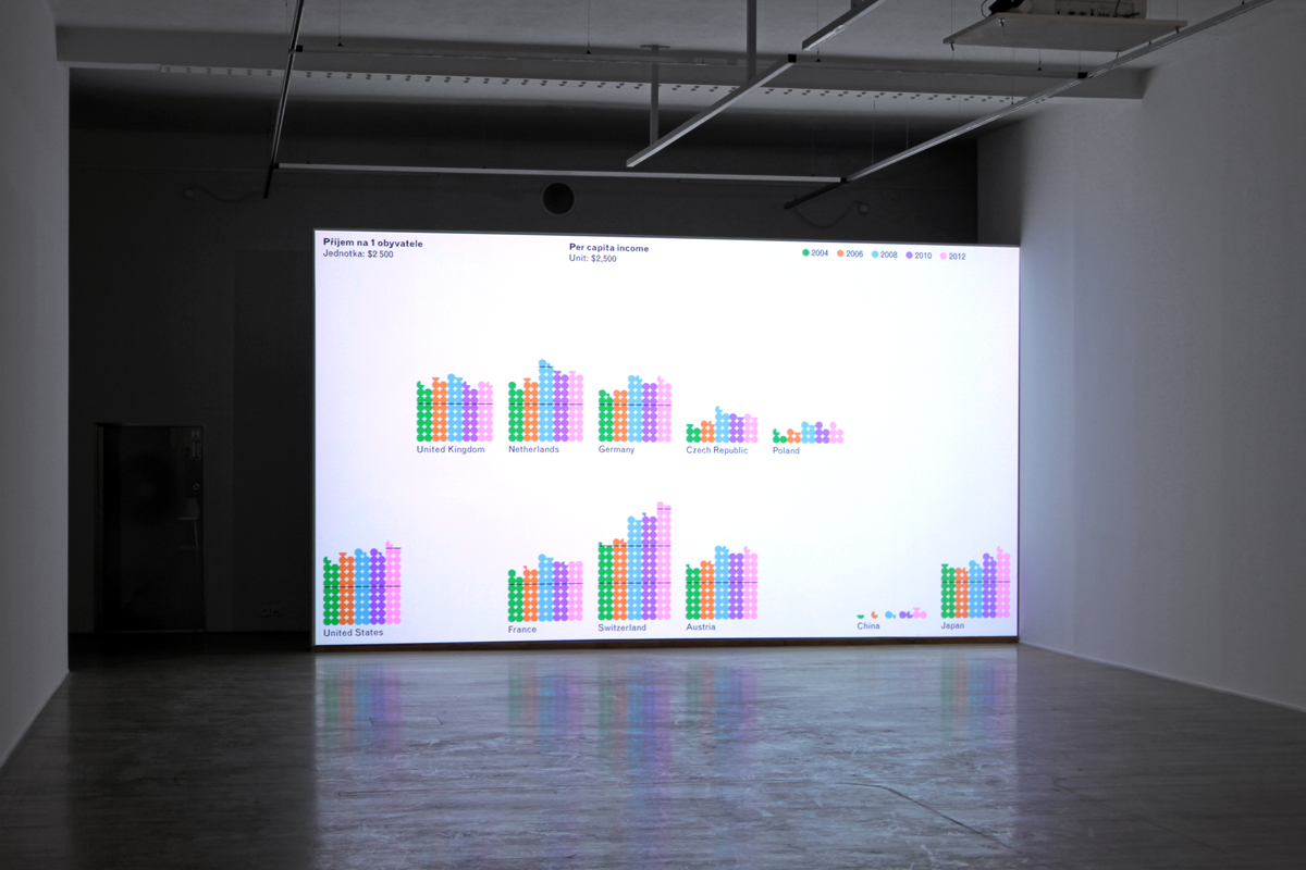 The statistical study Off-White Paper sheds light on developments within the International Exhibition over the last 10 years, collating data on the participants and their education. (© Brno Biennial)