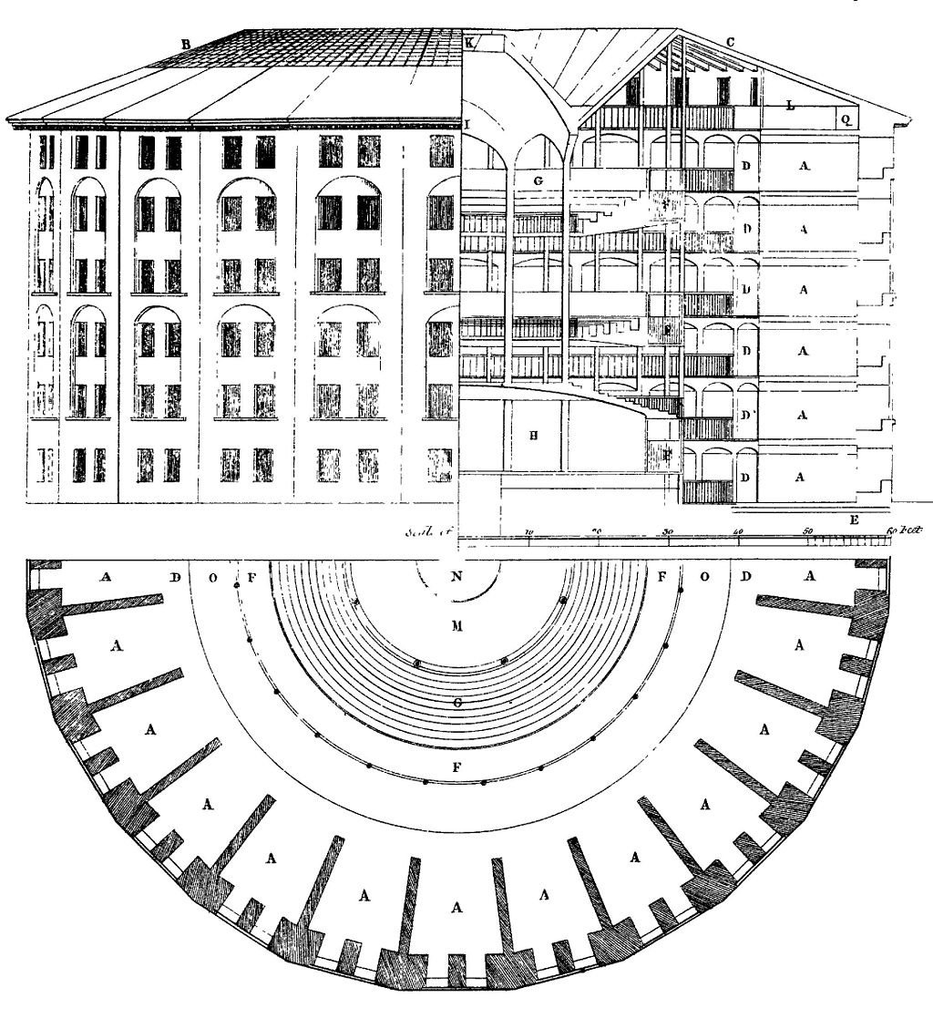 Plan of the Panopticon, 1843 (originally 1791). The works of Jeremy Bentham vol. IV, 172-3. Image courtesy Jeremy Bentham via wikicommons.