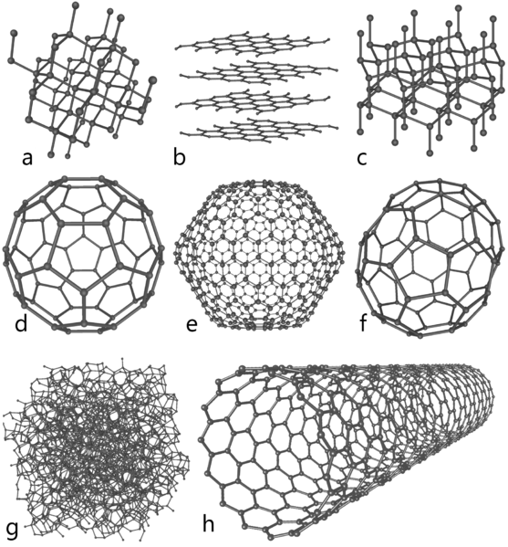 557px-Eight_Allotropes_of_Carbon