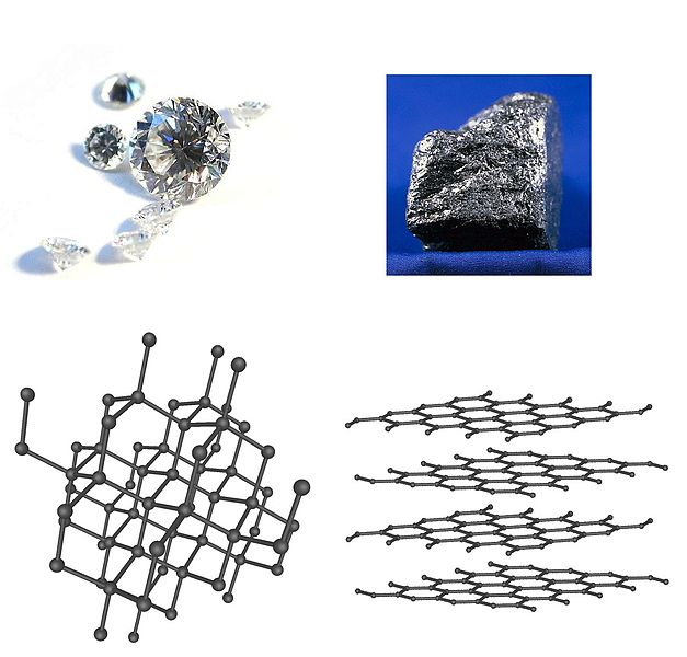 627px-Diamond_and_graphite