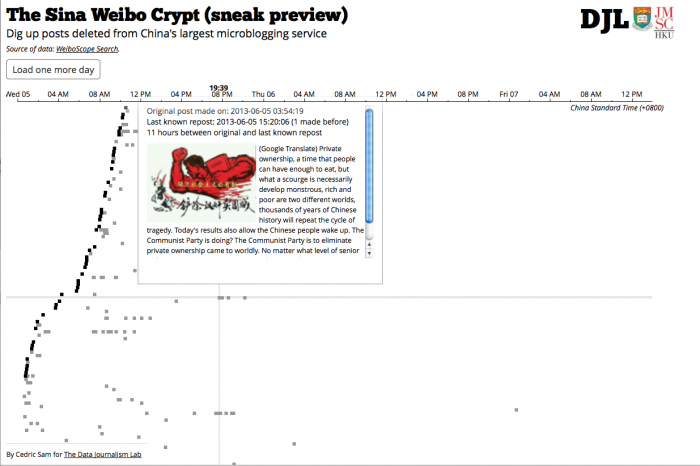 The Sina Weibo Crypt, created y Cedric Sam for The Data Journalism Lab