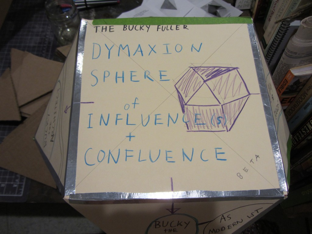 Dymaxion sphere